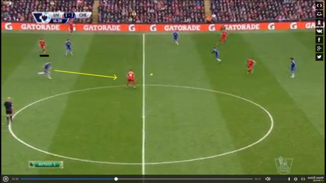 Henderson nhận bóng trong tư thế quá trống trải. Matic bị kéo lên để áp sát Henderson, đồng nghĩa với việc Coutinho có thể lỉnh ra phía sau lưng anh và đón đường chuyền một chạm của đồng đội